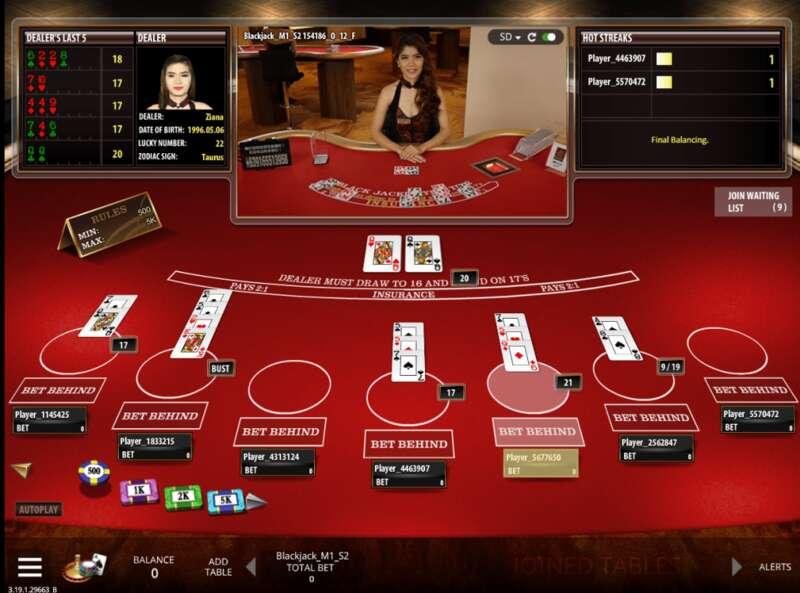 Cara Bermain Blackjack W88