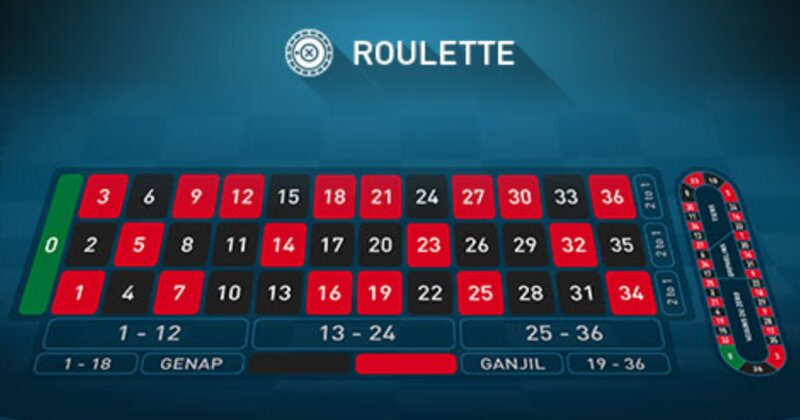 Permainan Aplikasi Roulette Online Android di Versi Live dan Virtual