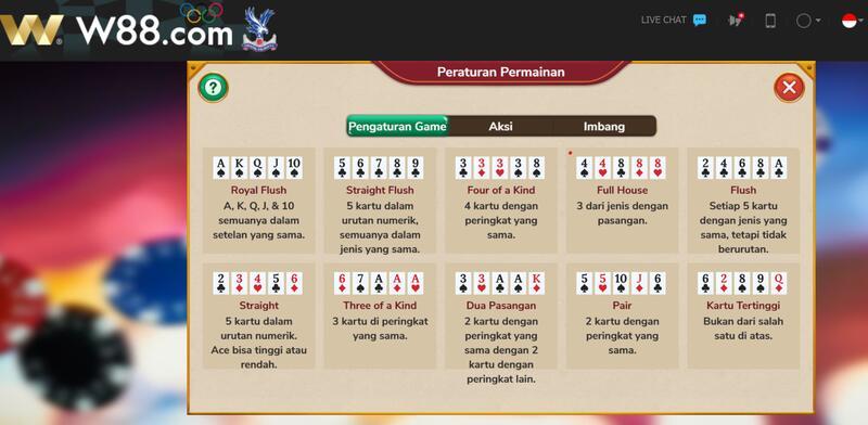 Ketahui Peringkat Tangan Saat Bermain Poker Online W88